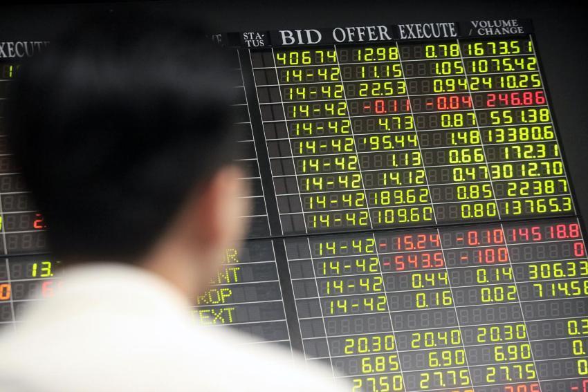 Trading the Stock Market