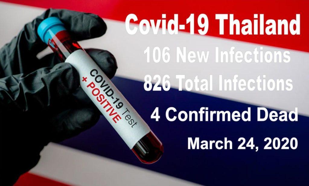 thailand covid-19